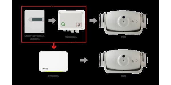 AirSens - Three different sensors, three different references